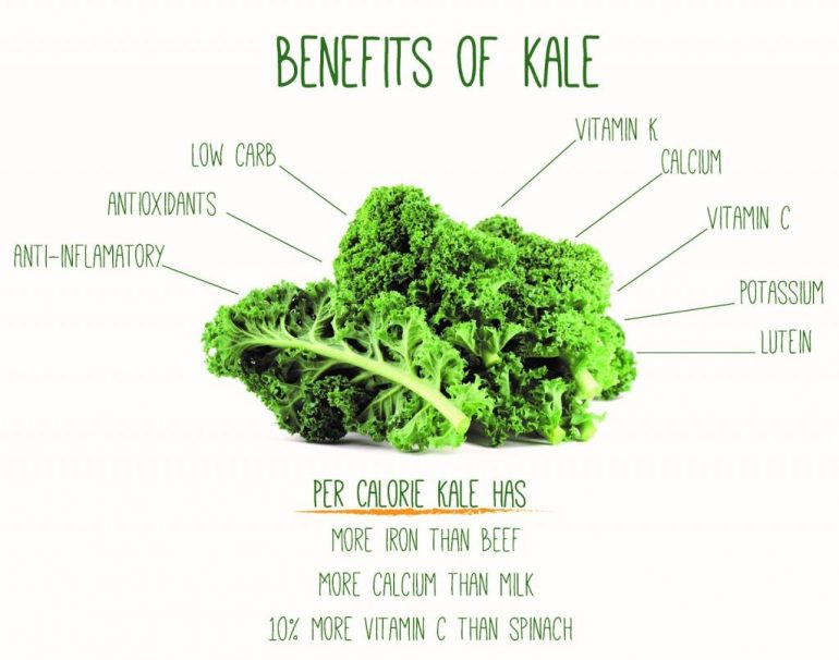 Benefits-of-kale